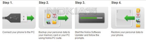 Nokia Software Updater Setup - Обновление прошивки на Nokia