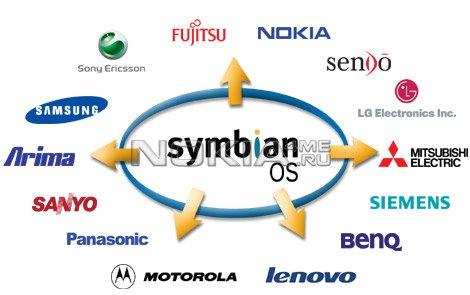 Еврокомиссия поможет Symbian материально
