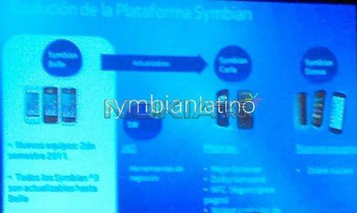 Nokia готовит обновления Symbian до Carla и Donna