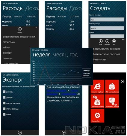 My Money Control - Приложение для Windows Phone 7.5 / 8