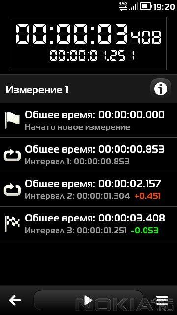 Stopwatch free - Секундомер для Symbian 9.4-^3
