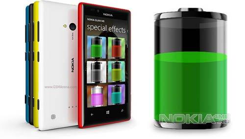 Аккумулятор смартфона Nokia Lumia 720. Тест